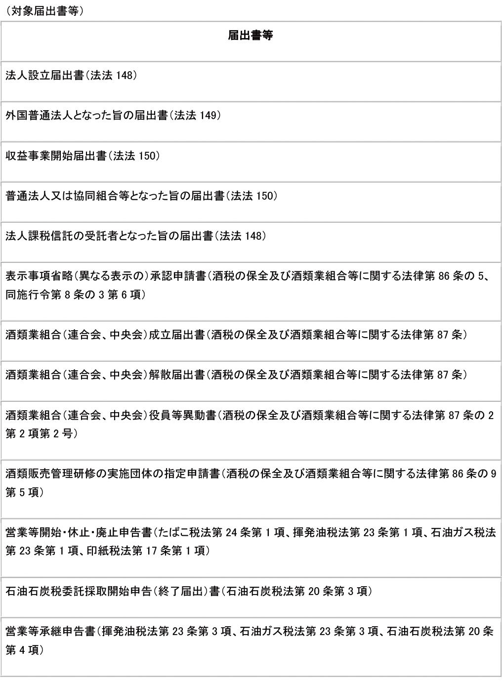 topics_1